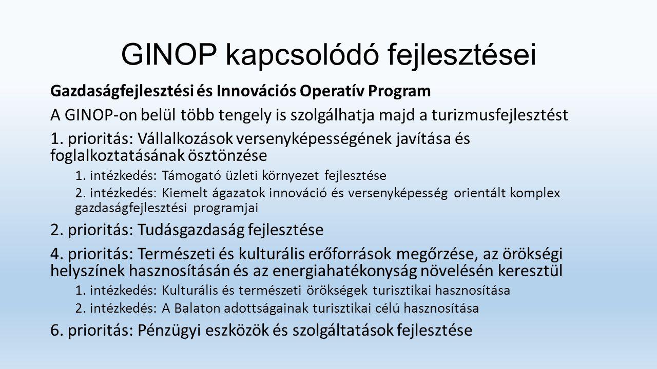 GINOP kapcsolódó fejlesztései