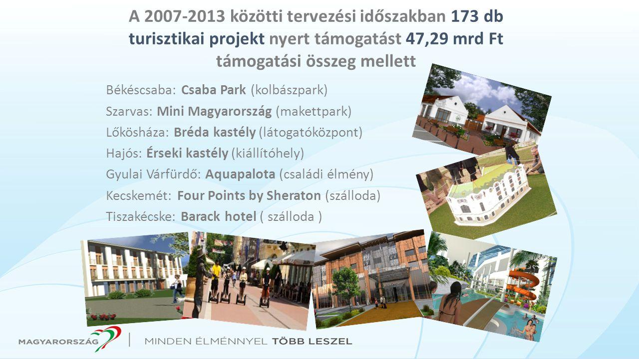 A 2007-2013 közötti tervezési időszakban 173 db turisztikai projekt nyert támogatást 47,29 mrd Ft támogatási összeg mellett