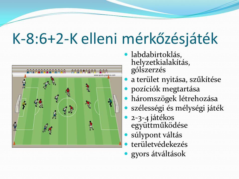 K-8:6+2-K elleni mérkőzésjáték