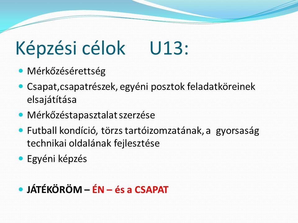 Képzési célok U13: Mérkőzésérettség