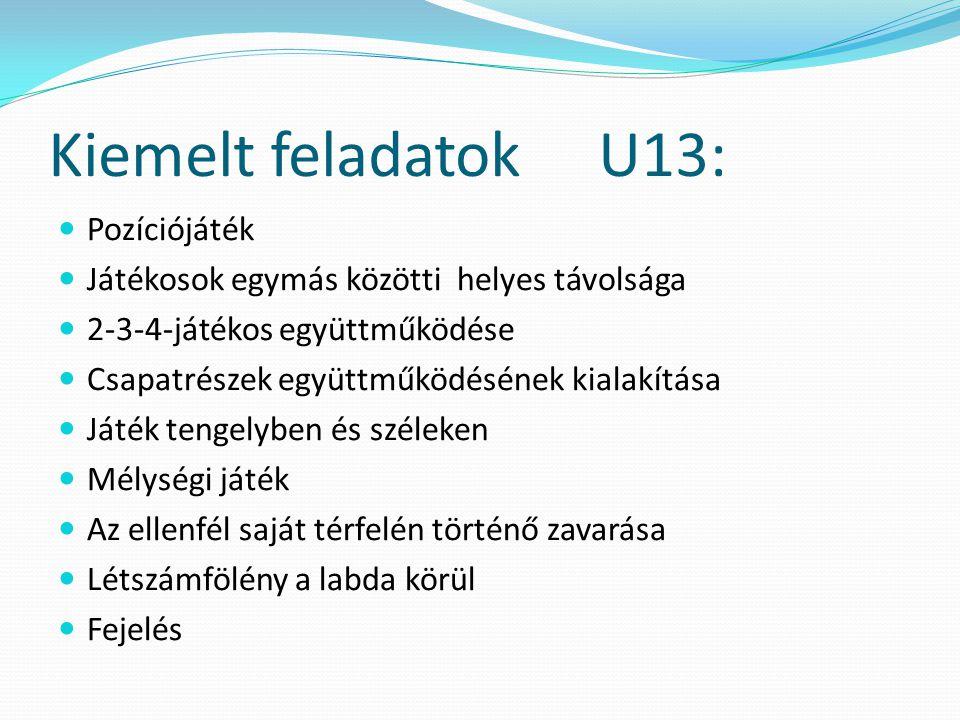 Kiemelt feladatok U13: Pozíciójáték