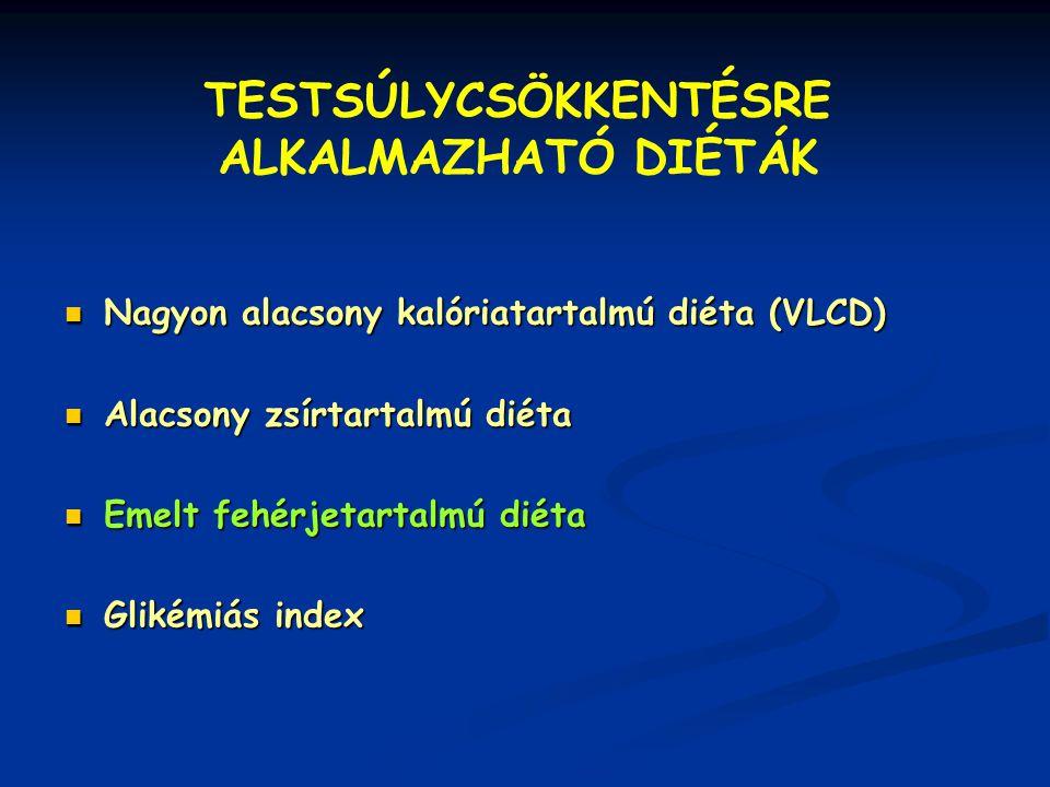 TESTSÚLYCSÖKKENTÉSRE ALKALMAZHATÓ DIÉTÁK