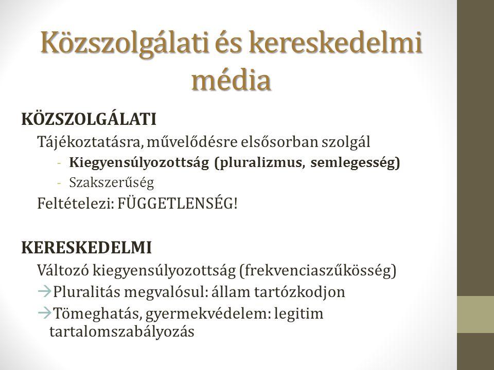 Közszolgálati és kereskedelmi média