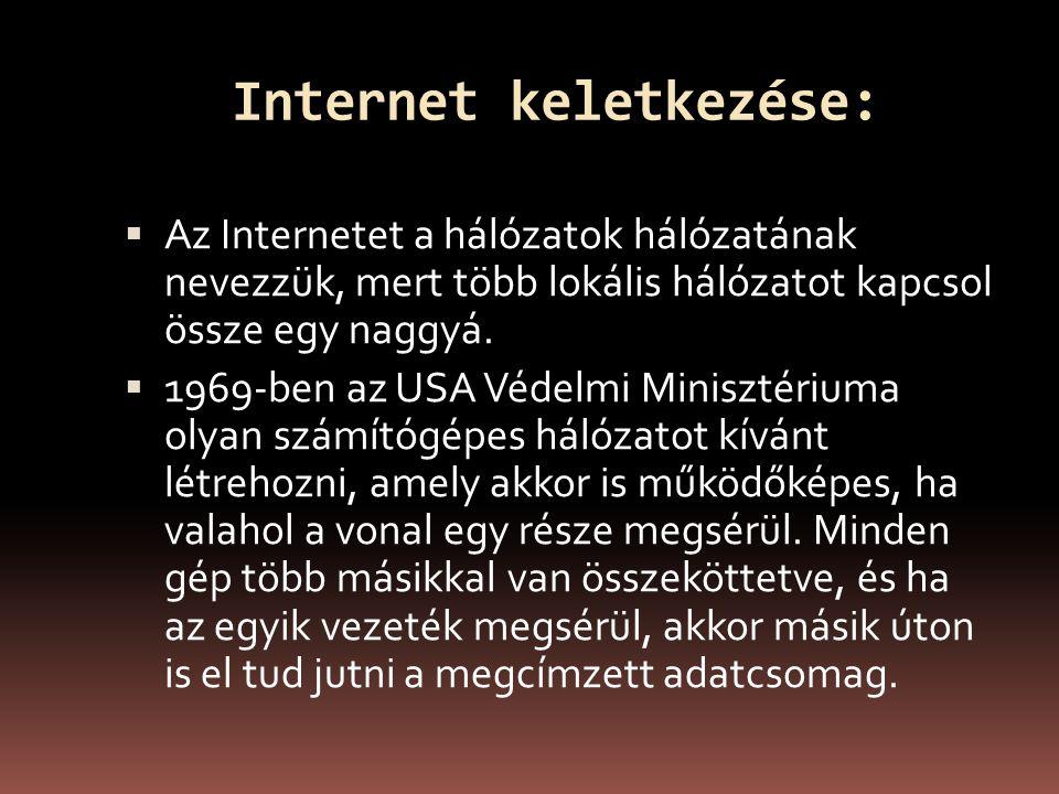 Internet keletkezése: