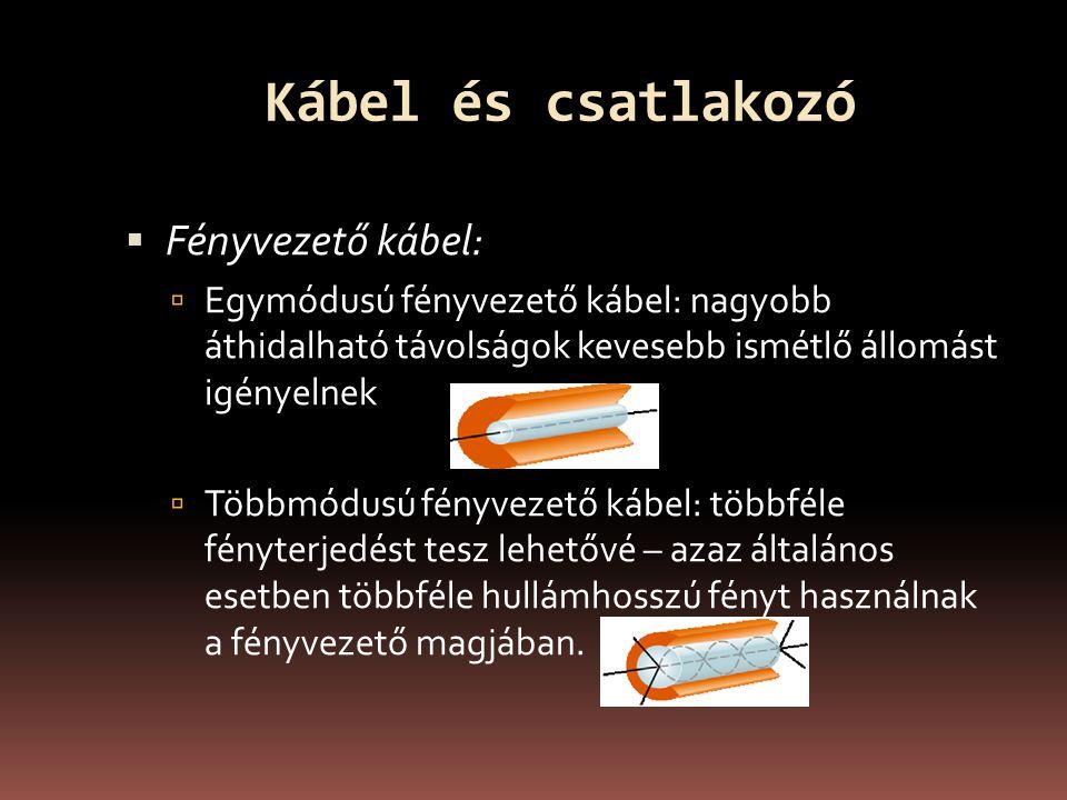 Kábel és csatlakozó Fényvezető kábel: