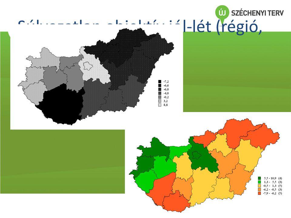 Súlyozatlan objektív jól-lét (régió, megye)