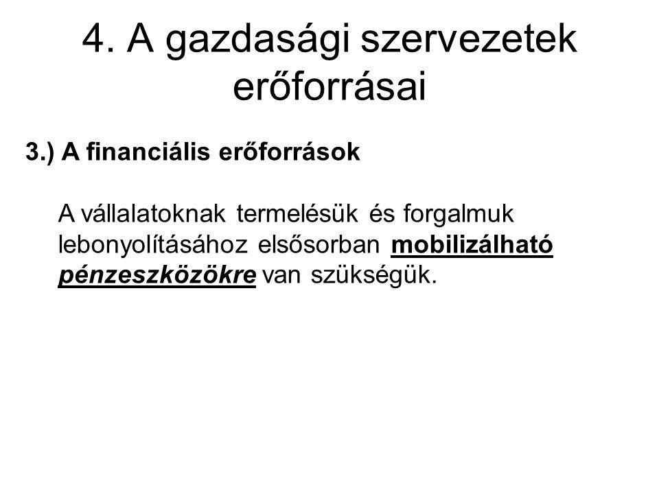 4. A gazdasági szervezetek erőforrásai