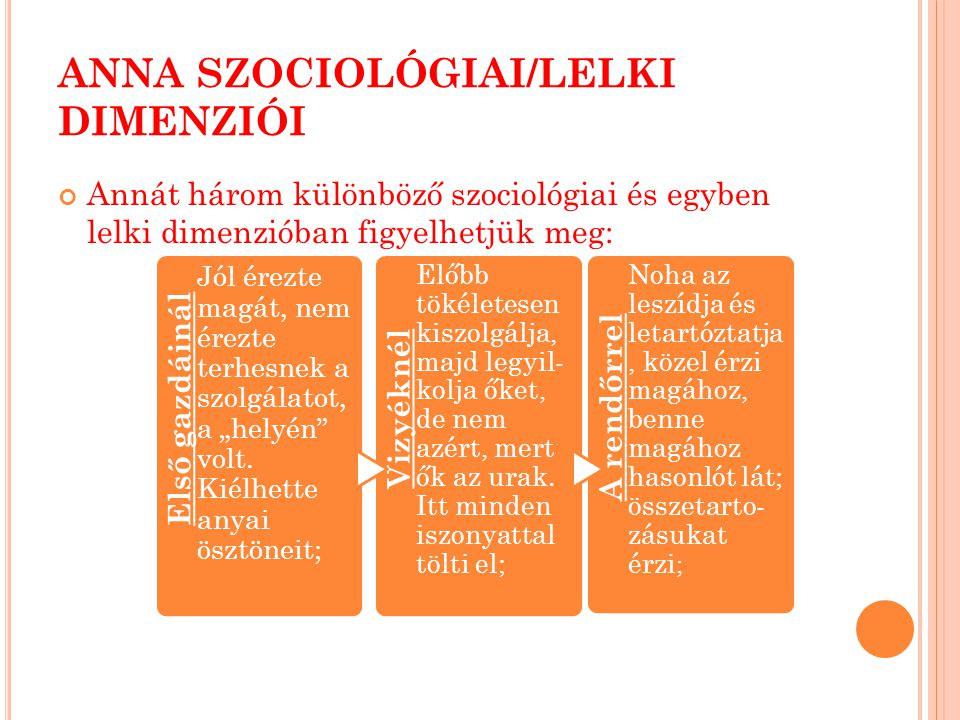 ANNA SZOCIOLÓGIAI/LELKI DIMENZIÓI