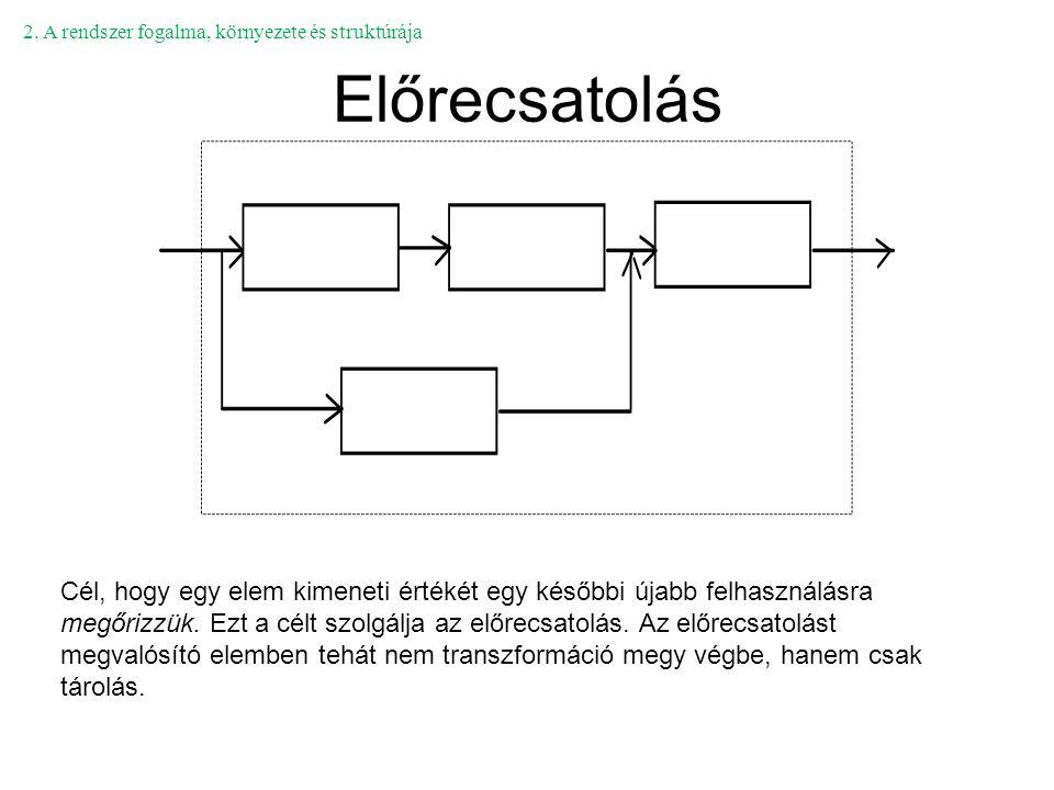 2. A rendszer fogalma, környezete és struktúrája