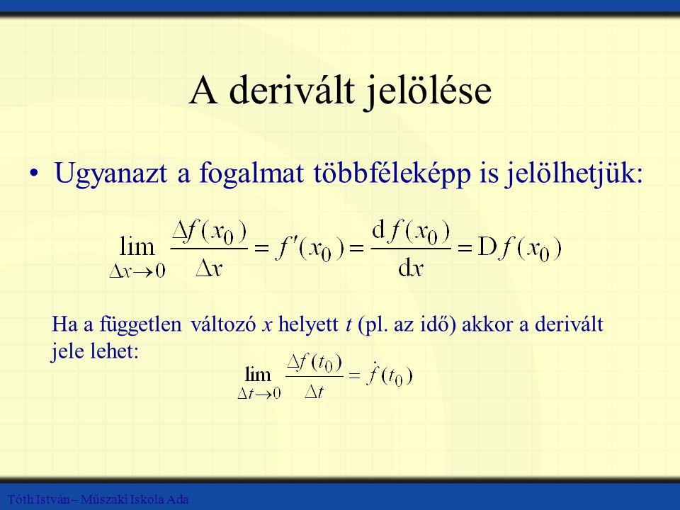 A derivált jelölése Ugyanazt a fogalmat többféleképp is jelölhetjük: