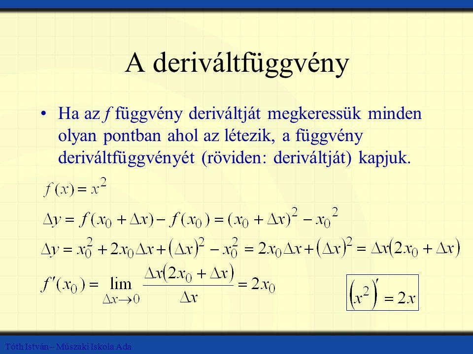 A deriváltfüggvény