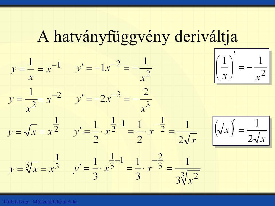 A hatványfüggvény deriváltja