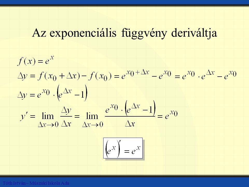 Az exponenciális függvény deriváltja