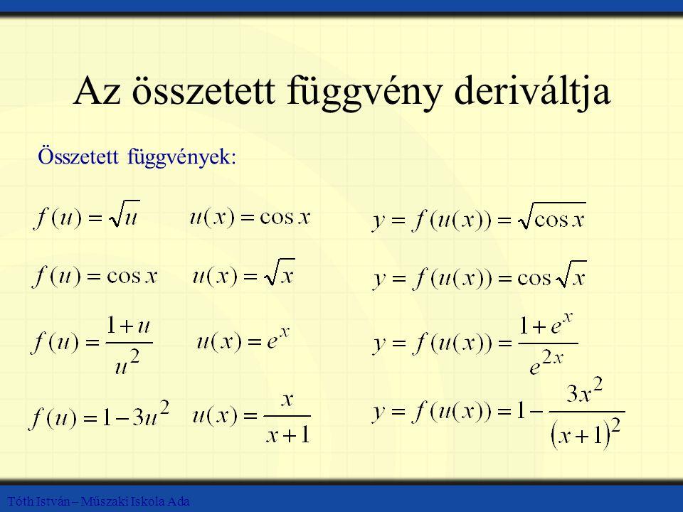 Az összetett függvény deriváltja