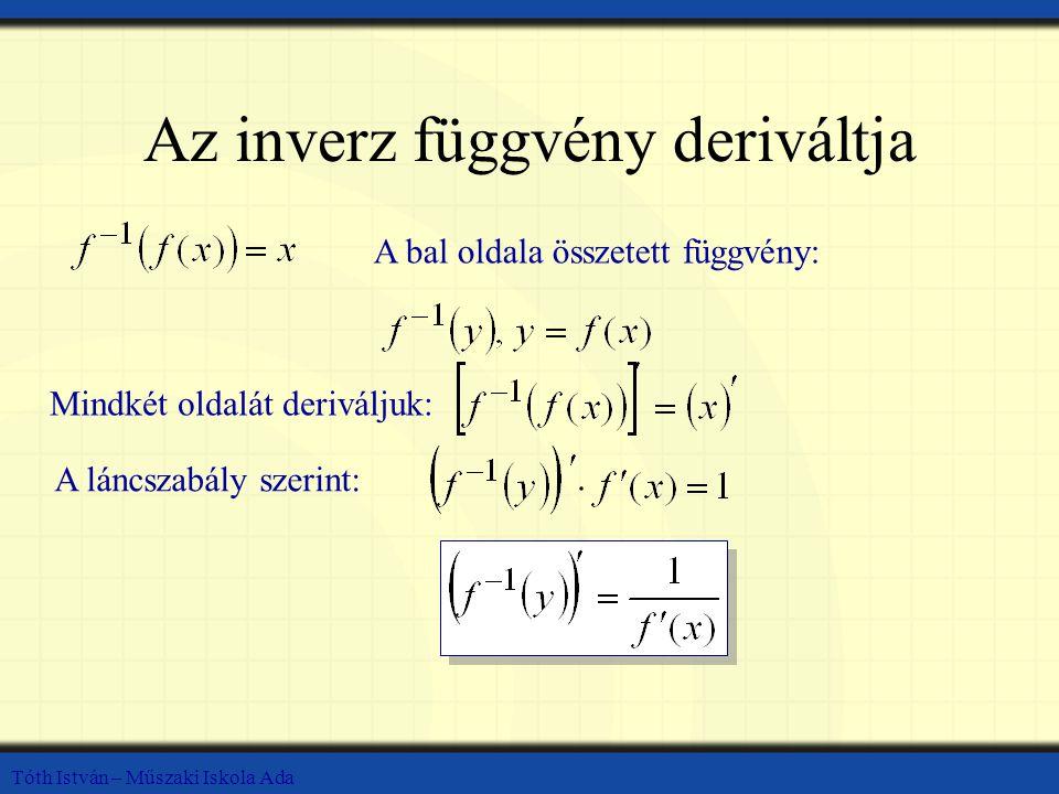 Az inverz függvény deriváltja