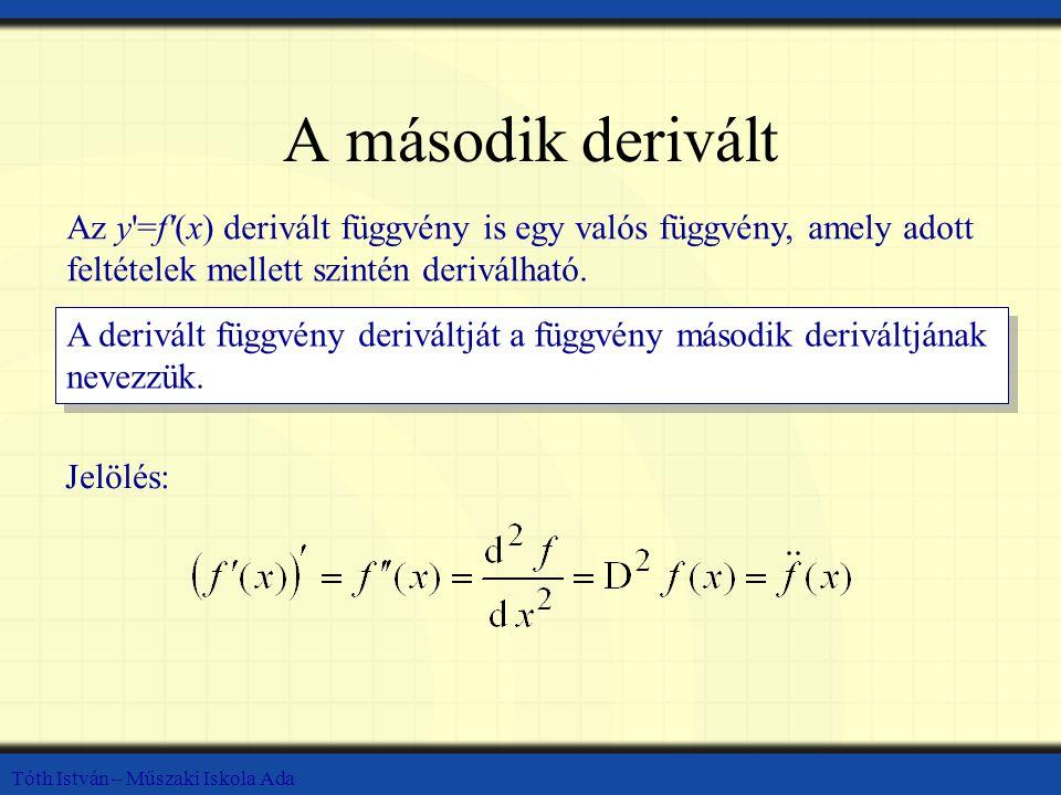 A második derivált Az y =f (x) derivált függvény is egy valós függvény, amely adott feltételek mellett szintén deriválható.
