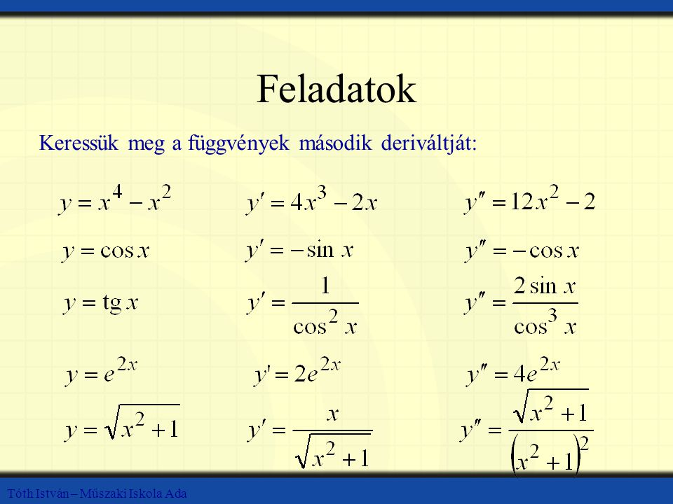 Feladatok Keressük meg a függvények második deriváltját:
