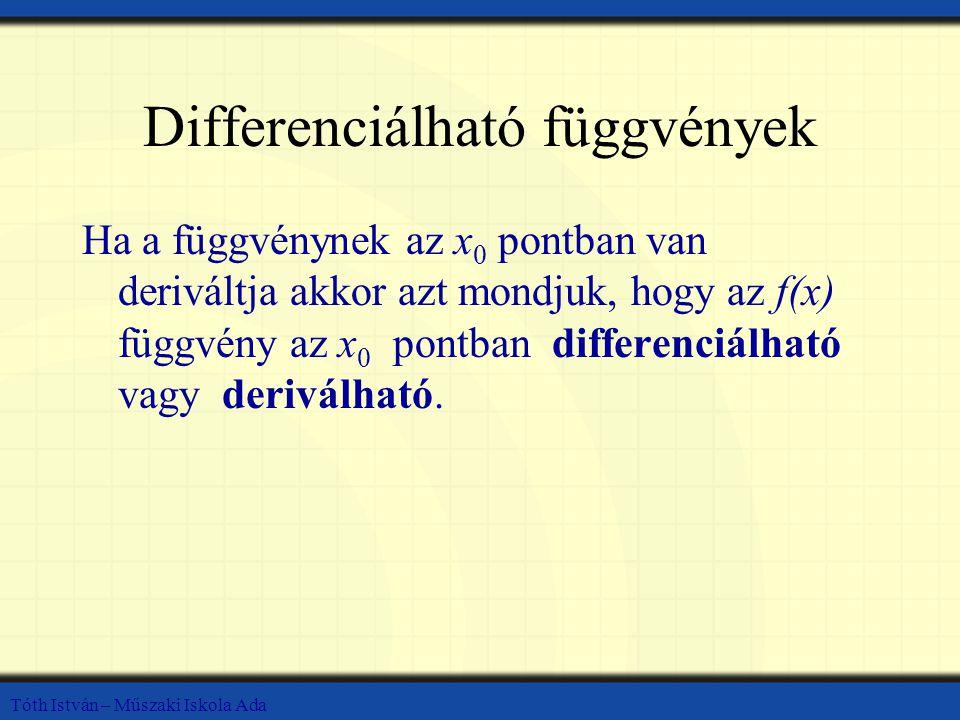 Differenciálható függvények