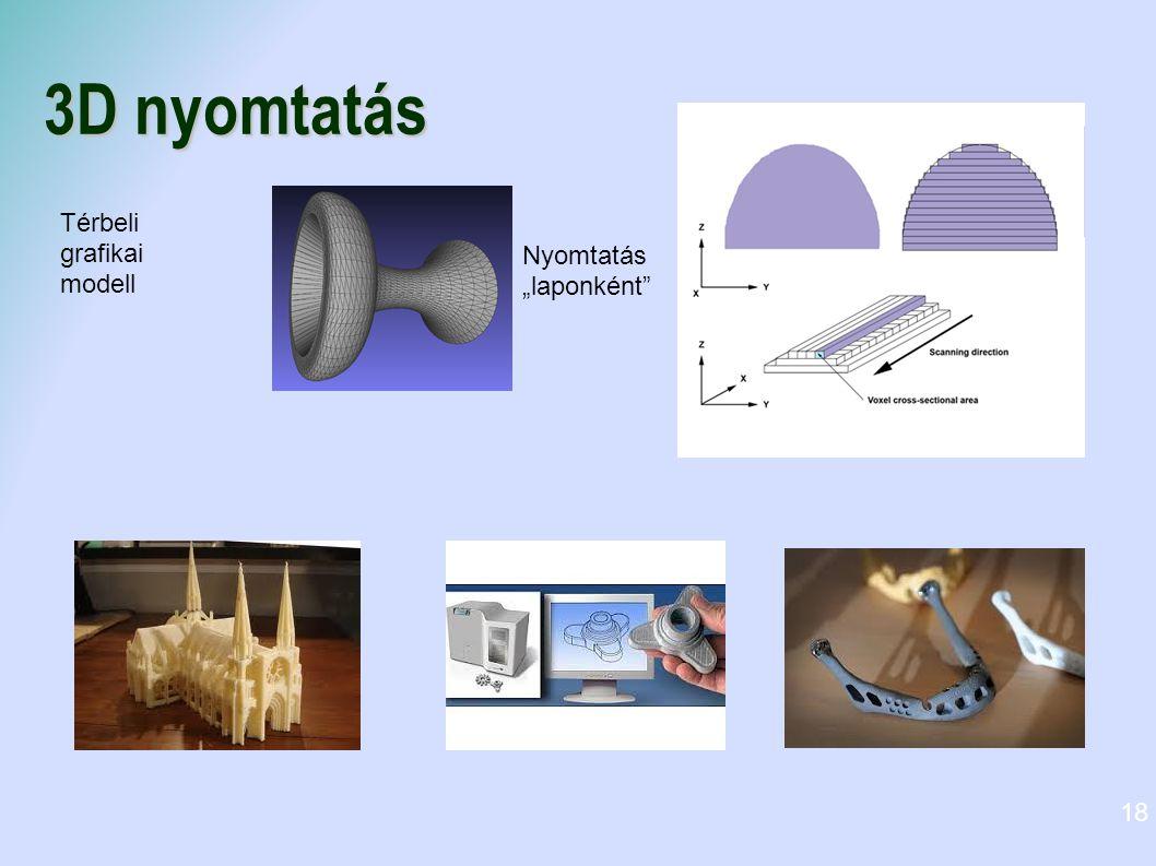 """3D nyomtatás Térbeli grafikai modell Nyomtatás """"laponként"""