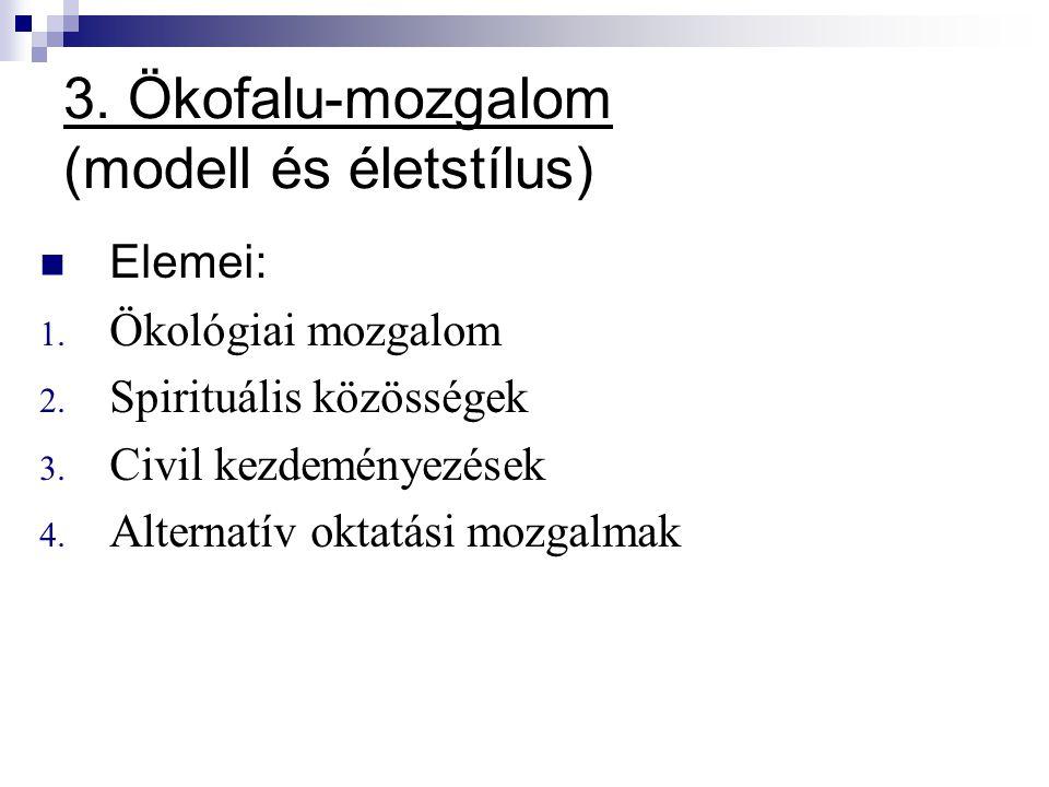 3. Ökofalu-mozgalom (modell és életstílus)