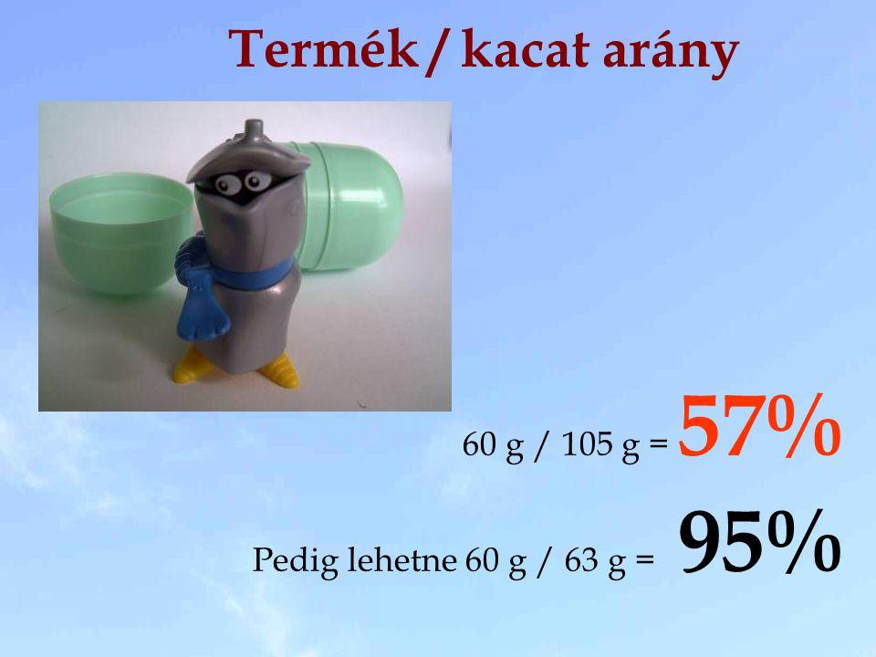 Termék / kacat arány 60 g / 105 g = 57%