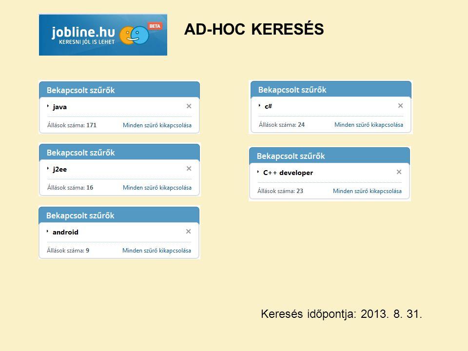 AD-HOC KERESÉS Keresés időpontja: 2013. 8. 31.