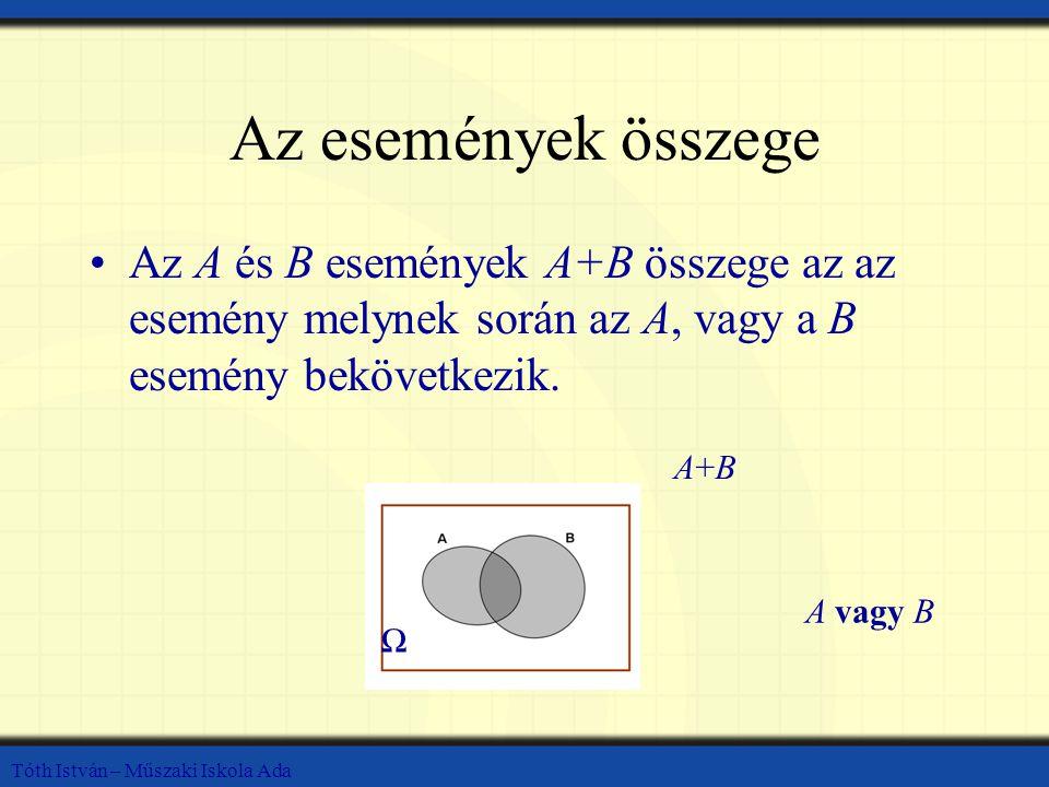 Az események összege Az A és B események A+B összege az az esemény melynek során az A, vagy a B esemény bekövetkezik.