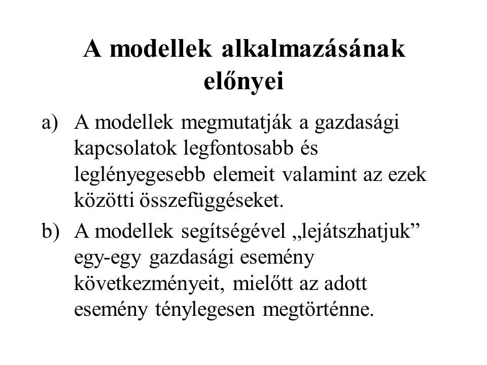A modellek alkalmazásának előnyei
