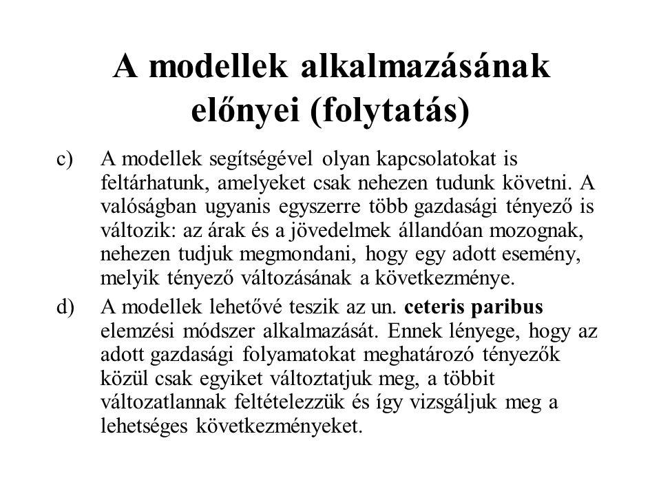 A modellek alkalmazásának előnyei (folytatás)