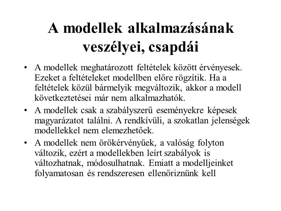 A modellek alkalmazásának veszélyei, csapdái