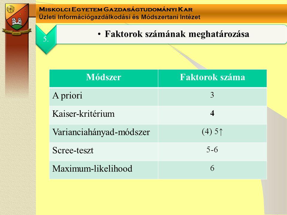 Faktorok számának meghatározása