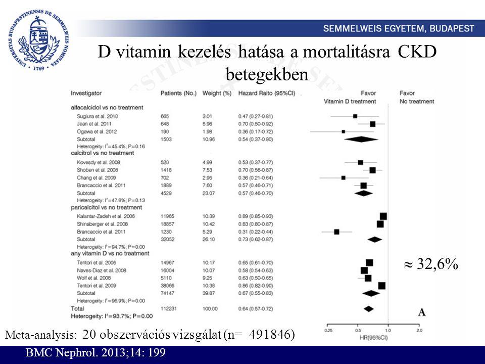 D vitamin kezelés hatása a mortalitásra CKD betegekben