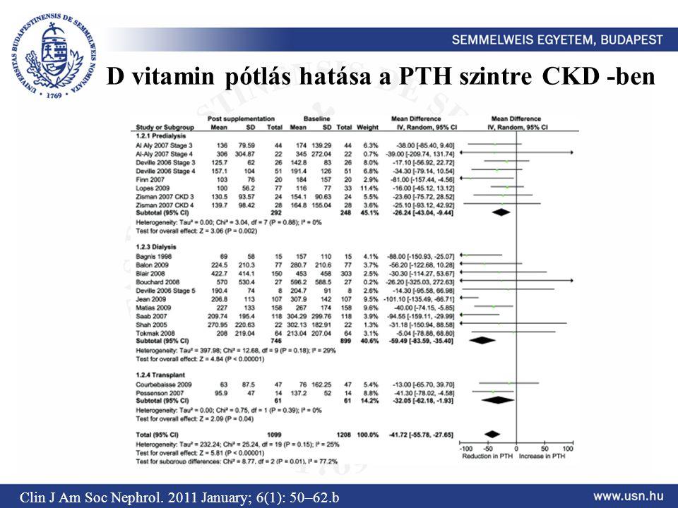 D vitamin pótlás hatása a PTH szintre CKD -ben