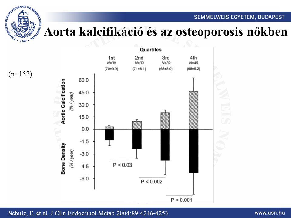 Aorta kalcifikáció és az osteoporosis nőkben