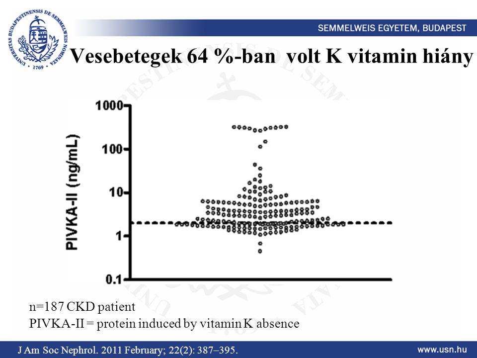 Vesebetegek 64 %-ban volt K vitamin hiány