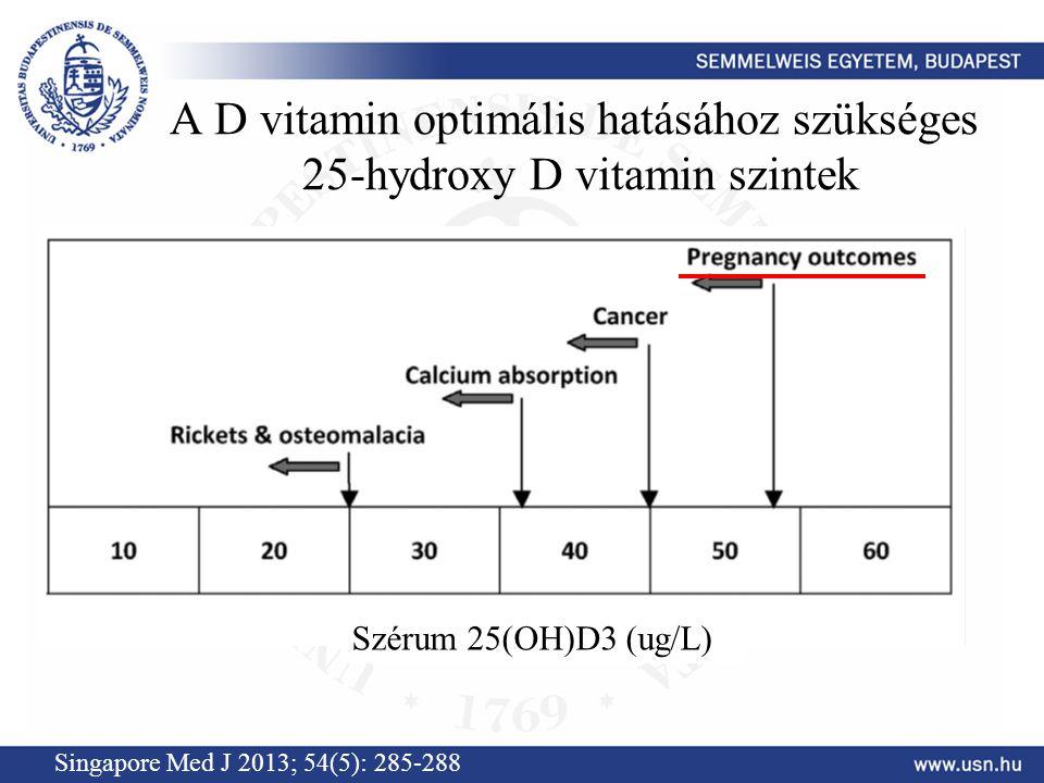 A D vitamin optimális hatásához szükséges 25-hydroxy D vitamin szintek