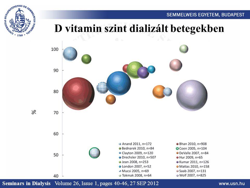 D vitamin szint dializált betegekben