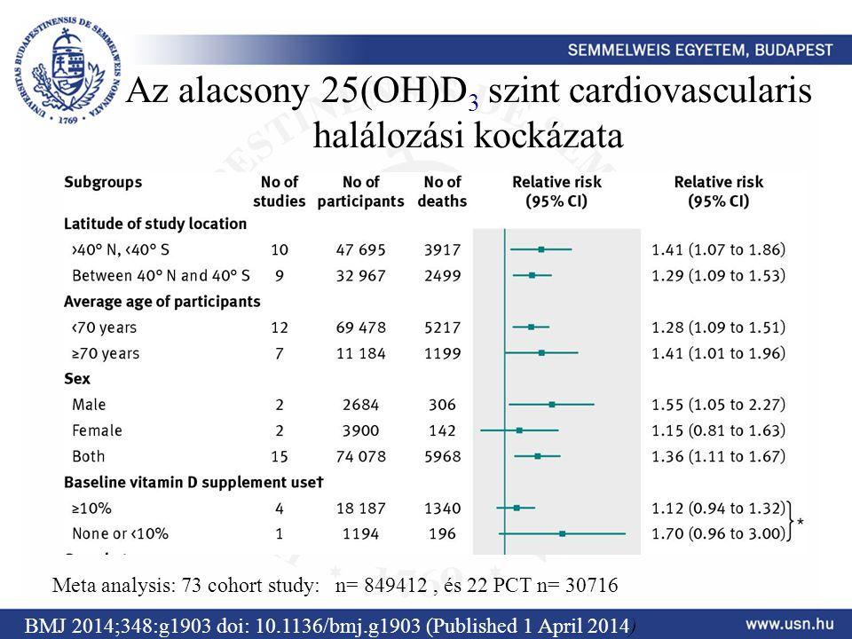 Az alacsony 25(OH)D3 szint cardiovascularis halálozási kockázata