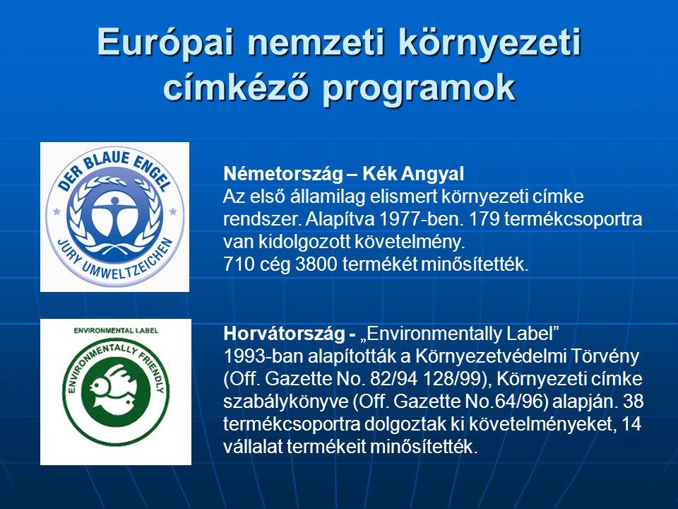 Európai nemzeti környezeti címkéző programok