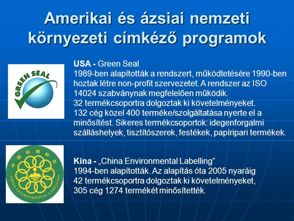 Amerikai és ázsiai nemzeti környezeti címkéző programok