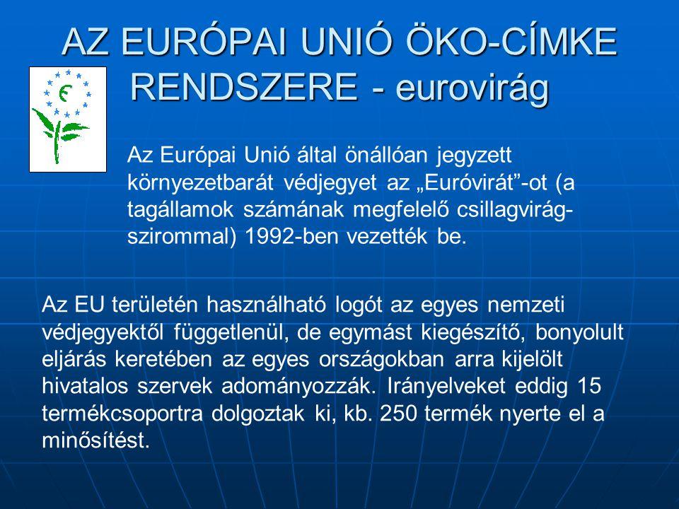AZ EURÓPAI UNIÓ ÖKO-CÍMKE RENDSZERE - eurovirág