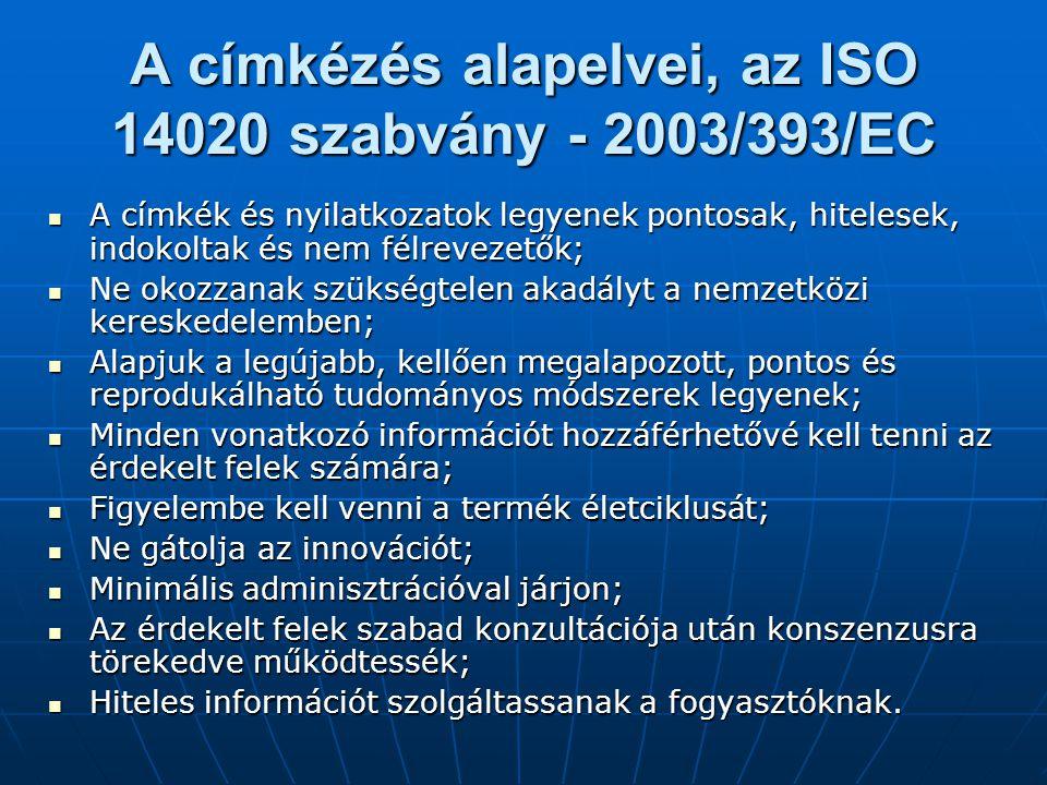 A címkézés alapelvei, az ISO 14020 szabvány - 2003/393/EC
