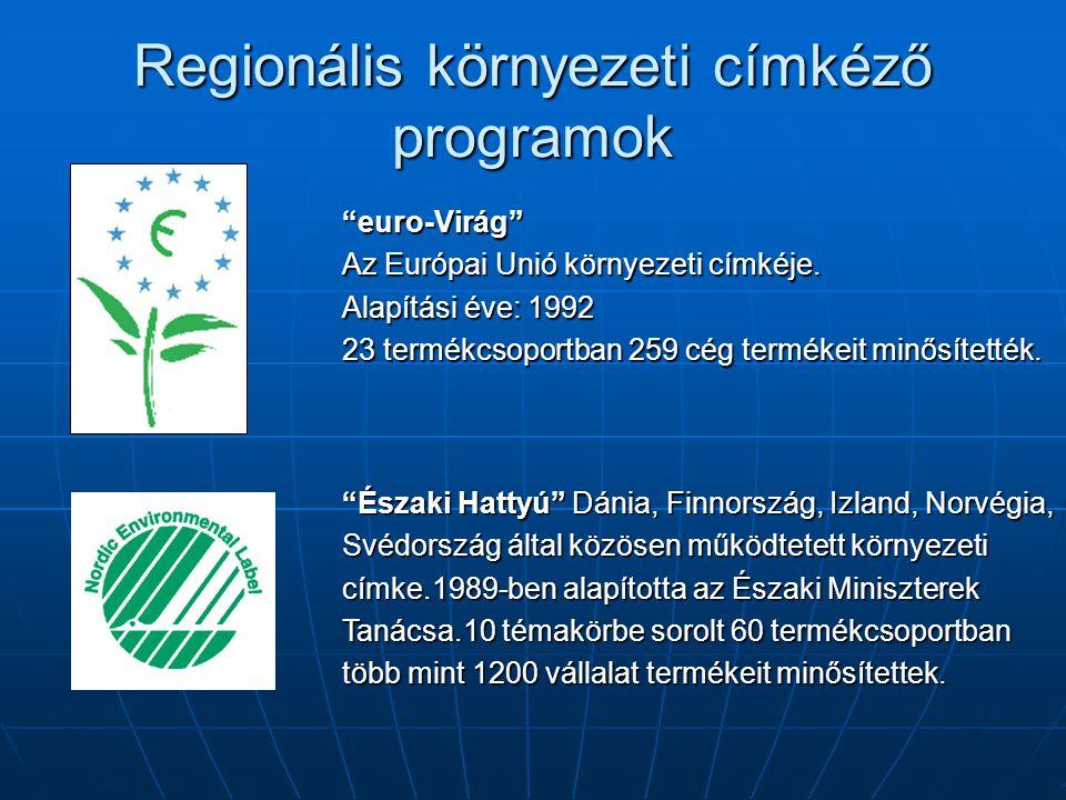Regionális környezeti címkéző programok