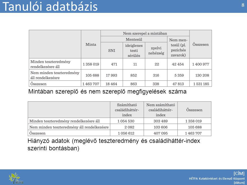 Tanulói adatbázis Mintában szereplő és nem szereplő megfigyelések száma.