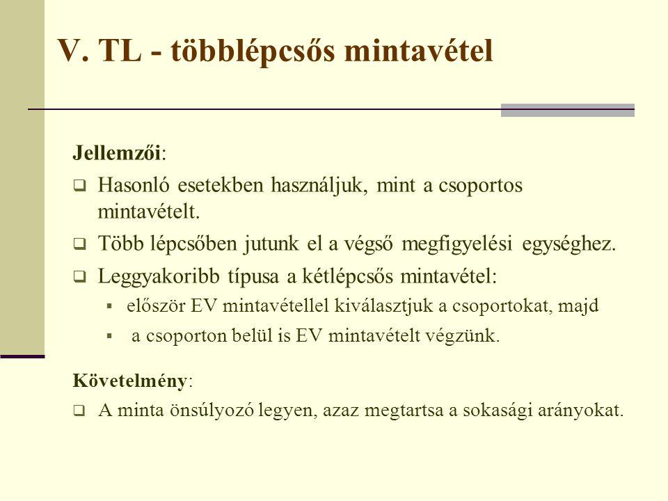 V. TL - többlépcsős mintavétel