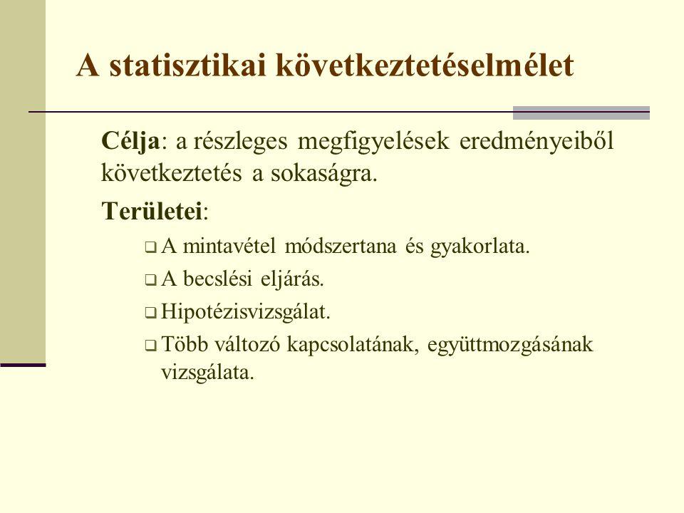 A statisztikai következtetéselmélet