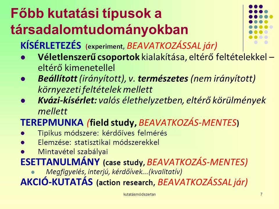 Főbb kutatási típusok a társadalomtudományokban