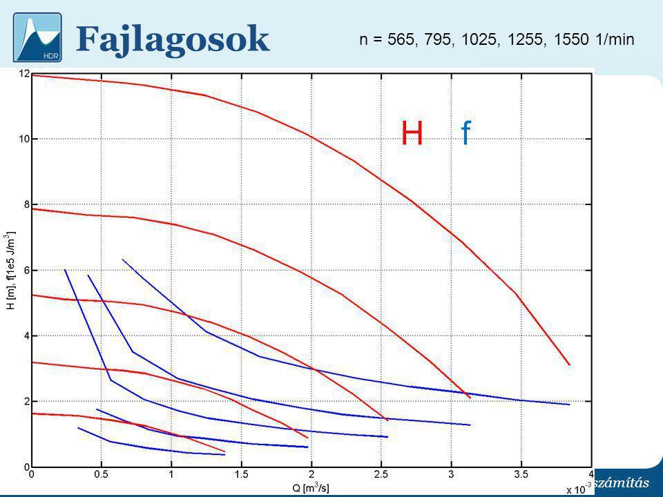 Fajlagosok n = 565, 795, 1025, 1255, 1550 1/min. H f.