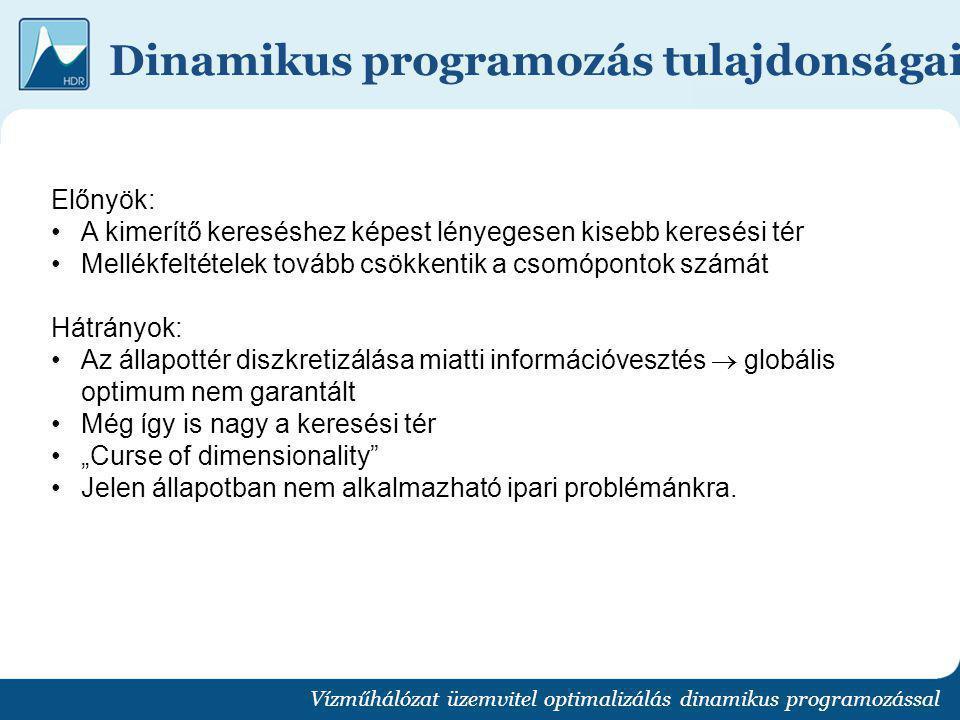 Dinamikus programozás tulajdonságai