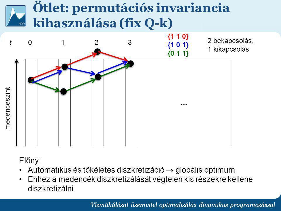 Ötlet: permutációs invariancia kihasználása (fix Q-k)